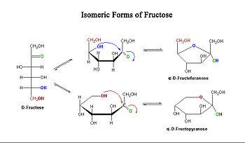 Fructose-isomers