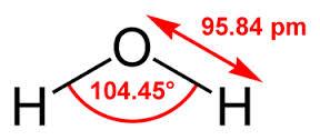 vattenmolekyl