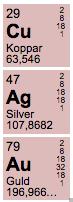 Periodiska systemet silver