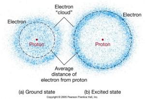electron_clouid